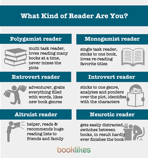 What Kind of Reader Are You